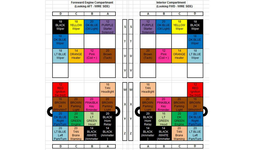 69 Harness Diagram Bulkhead Backwards Team Camaro Tech