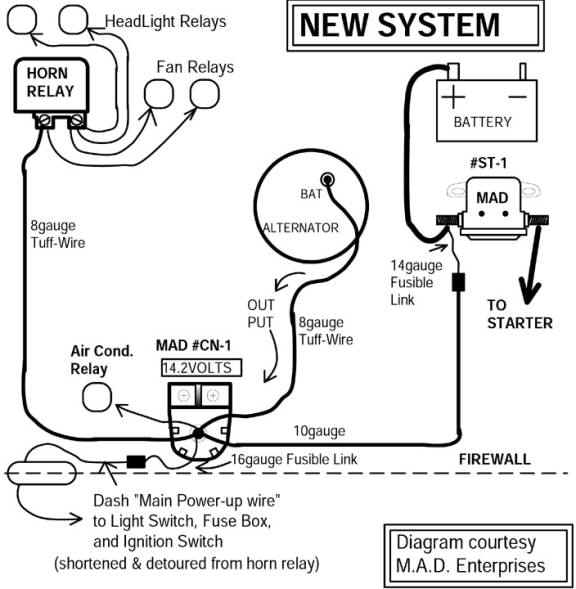 ford relay wiring diagram for starter – hot rod forum : hotrodders, Wiring diagram