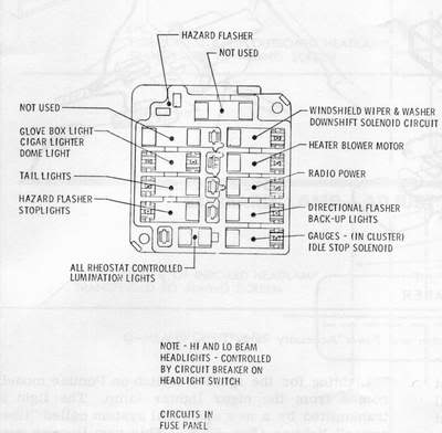1969 Camaro fuse panel problem | Team Camaro Tech