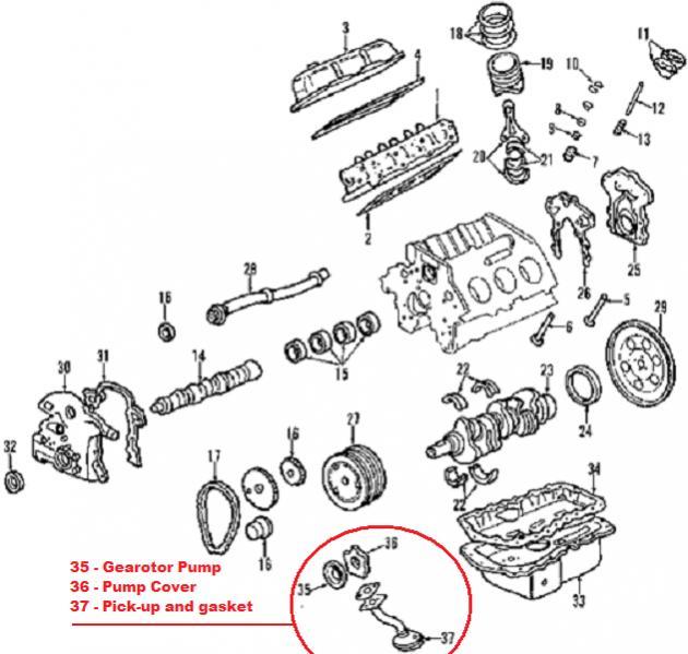 Oil Pump Engine Diagram Oil Home Wiring Diagrams – Rotary Engine Diagram Oil Pump Motor