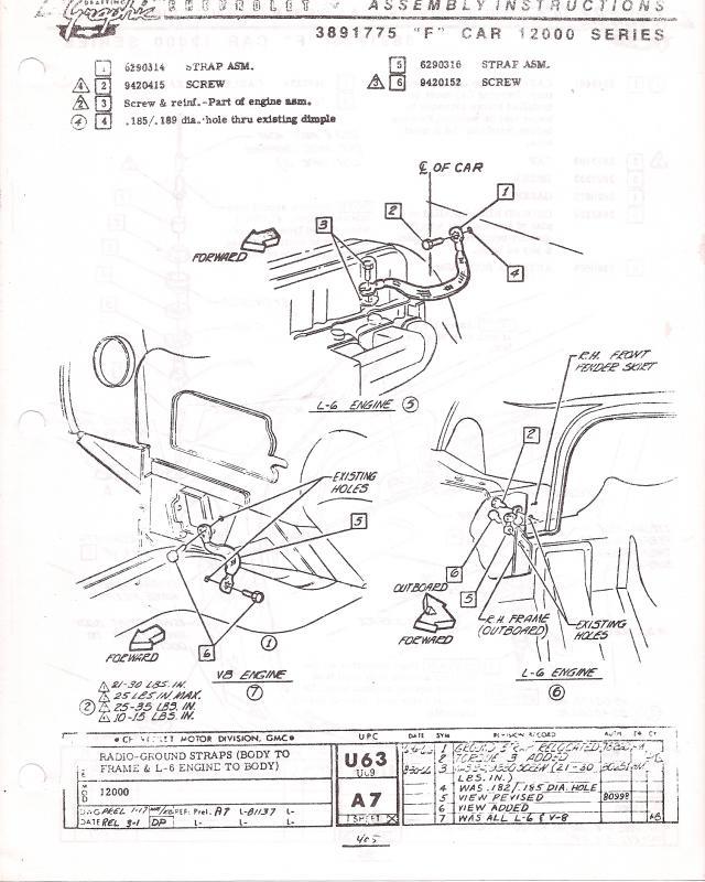 Nett 1968 Camaro Kabelbaumdiagramm Ideen - Elektrische Schaltplan ...