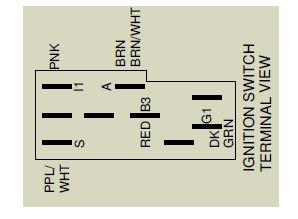 69 Camaro Ignition Switch Wiring Diagram from www.camaros.net